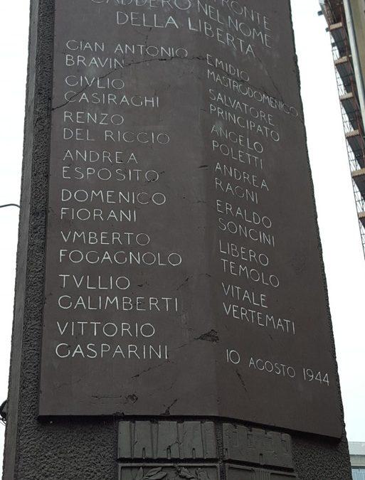 Corso di formazione. Milano 1919-1948. Luoghi della storia e della memoria. Piazzale Loreto